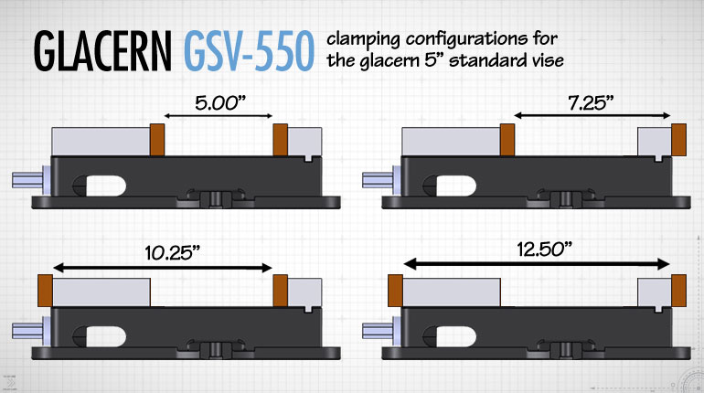 GSV-550 Clamping Configurations